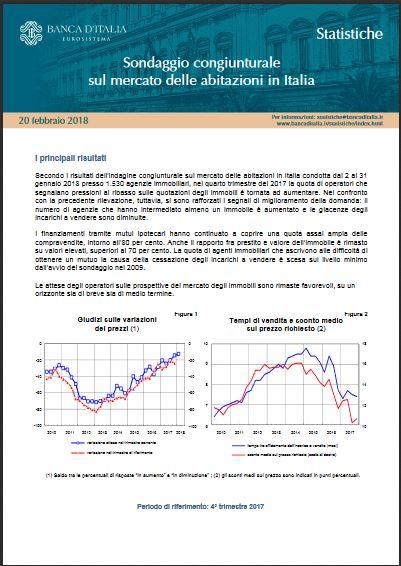 Sondaggio congiunturale sul mercato delle abitazioni in Italia